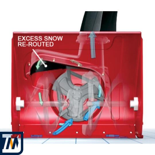 Снігоприбирач TORO Power Max 826 OE - фото 2